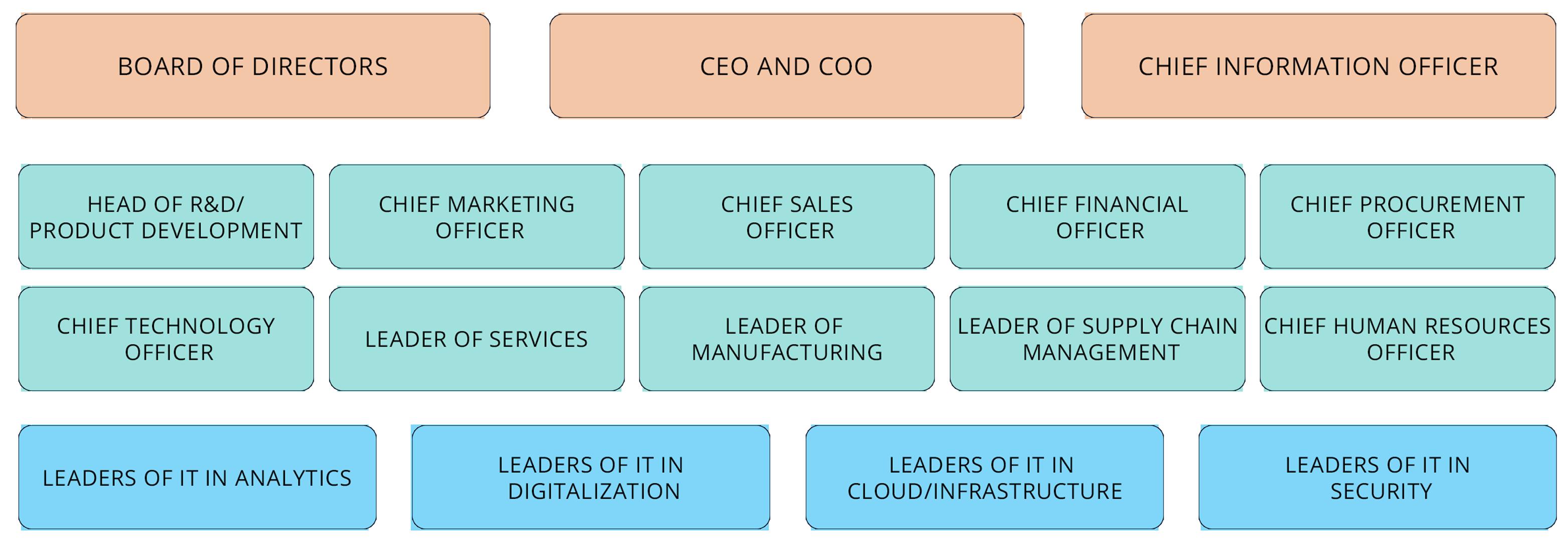 industries-image
